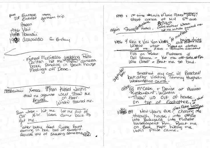 Nicole Brown Simpson Diary