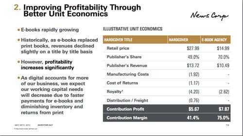 a slide from Harper Collins to investors showing a breakdown of these ebook profits compared to hardback profits OJ Simpson OJSimpson.co