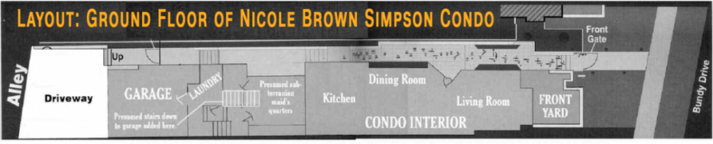 Layout of Nicole Brown Simpson Condo Ground Floor 875 S Bundy Drive. OJ Simpson OJSimpson.co