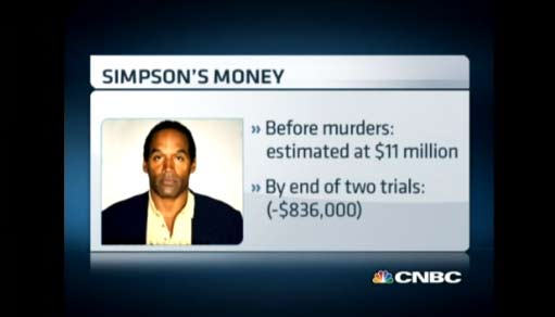 CNBC graphic on O.J. Simpson's Net Worth Before and After the Criminal Trial
