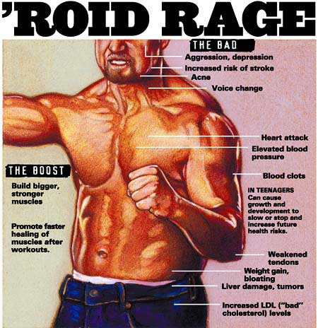 roid rage anabolicsteroids.net
